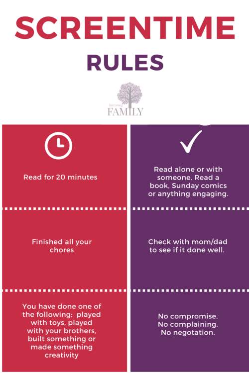 graphic relating to Screen Time Rules Printable identify Totally free Printable upon How towards Establish Screentime Recommendations - Getting